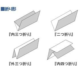 自動給紙式紙折り機P7200折り形説明