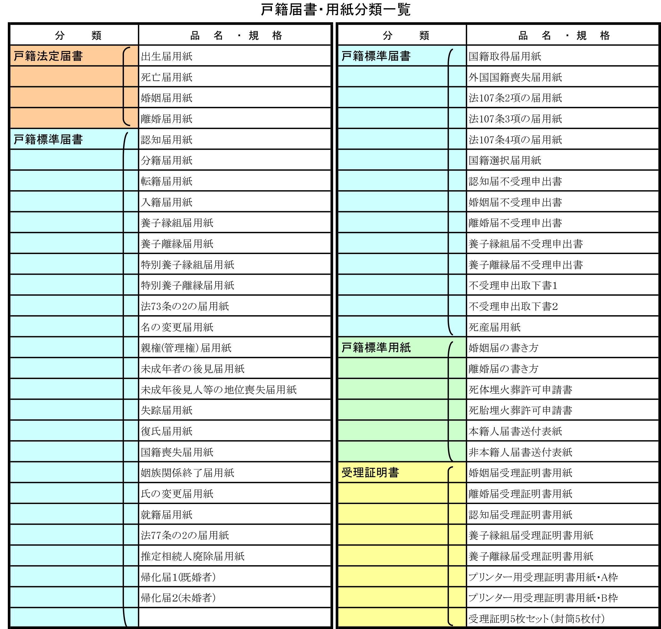 届書分類一覧表